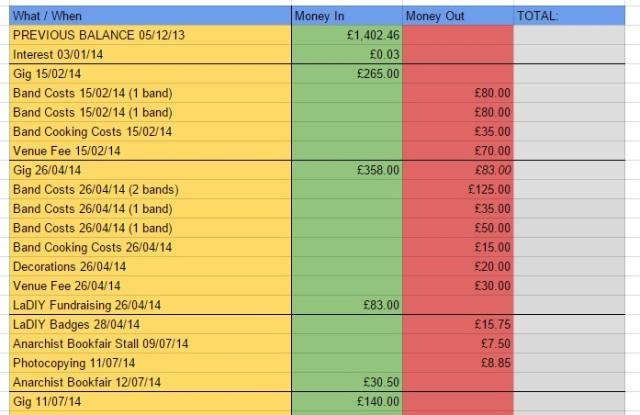 finances2014pt1