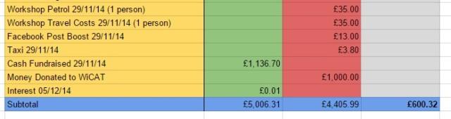 finances2014pt4